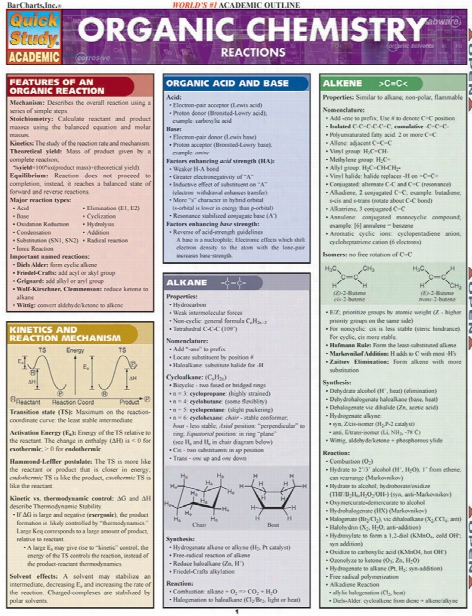 Barcharts Barcharts Organic Chemistry Reactions - Update/expansion - Unisex - Medical Supplies