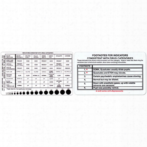 Bear-aide, Inc. Drug Recognition Card - Black - Male - Included